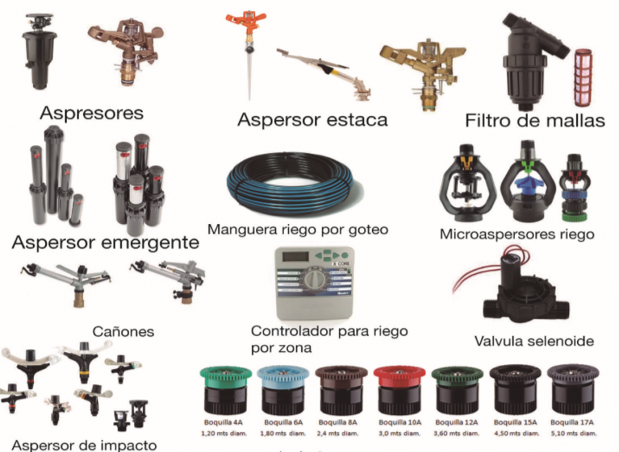 Riego Jardineria Accesorios y Material. Funcionamiento y Mantenimiento de Jardin, Canchas, Paisajismo